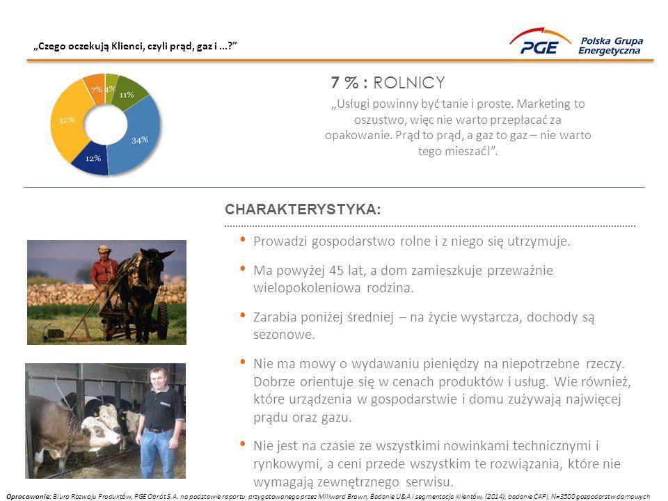 7 % : ROLNICY CHARAKTERYSTYKA: