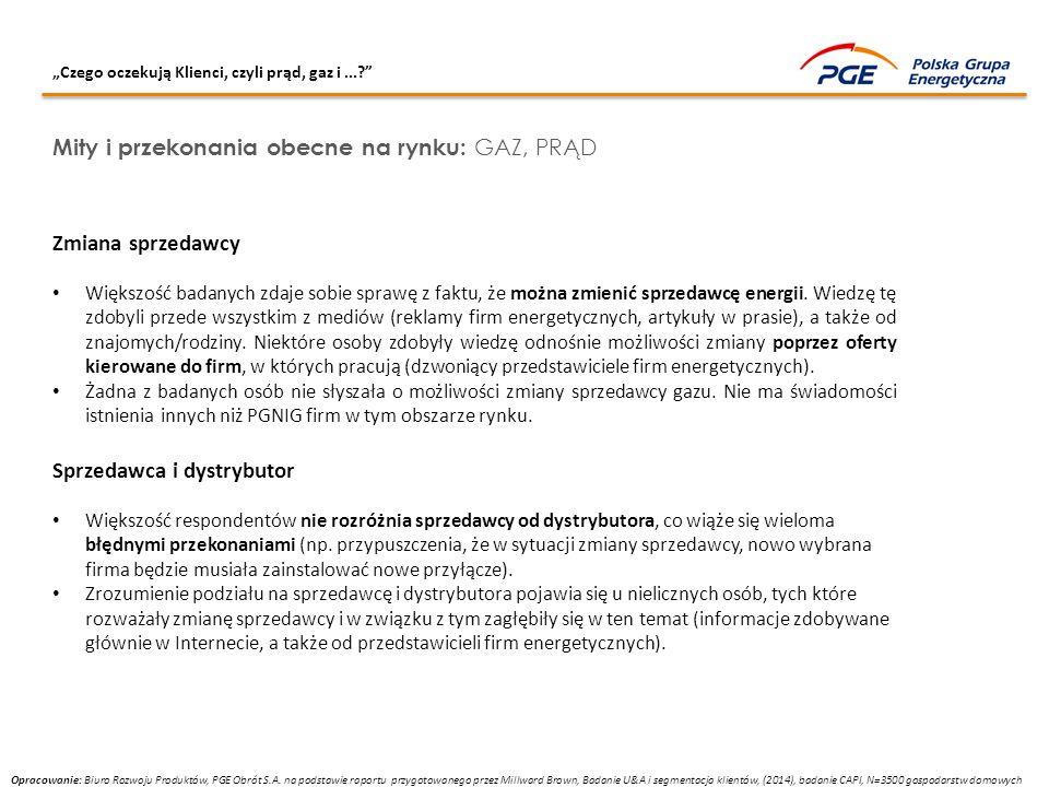 Mity i przekonania obecne na rynku: GAZ, PRĄD