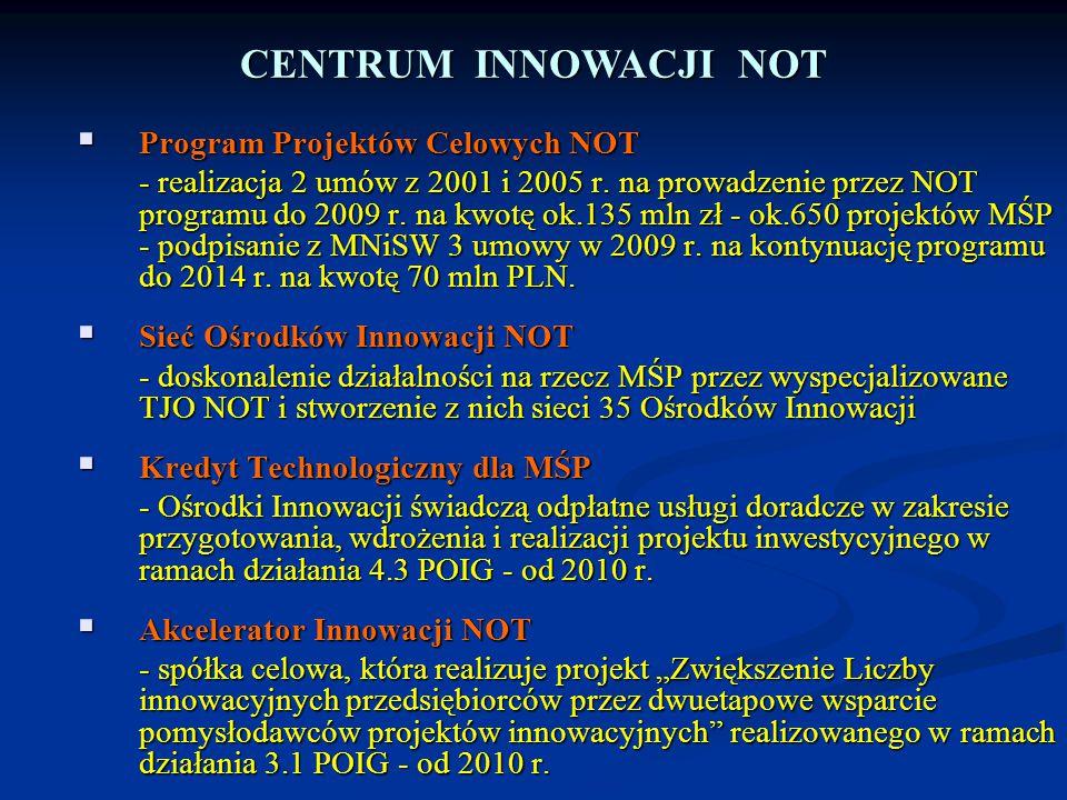 CENTRUM INNOWACJI NOT Program Projektów Celowych NOT