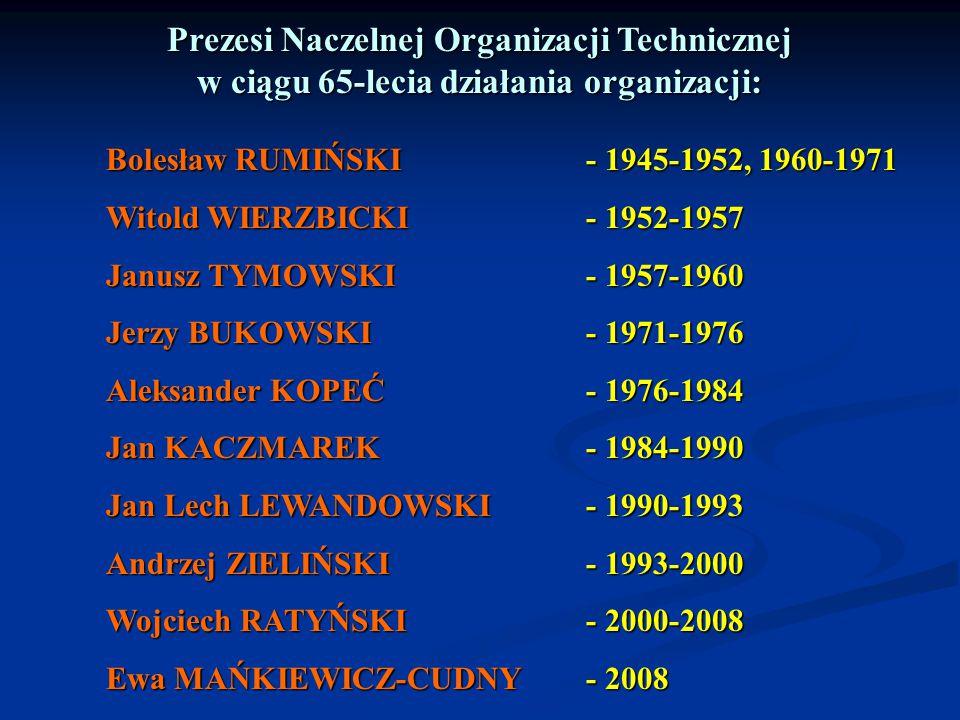 Prezesi Naczelnej Organizacji Technicznej