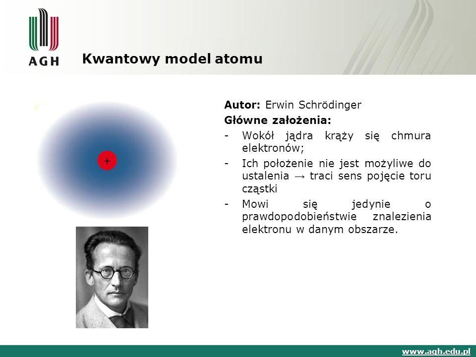 Kwantowy model atomu Autor: Erwin Schrödinger Główne założenia: