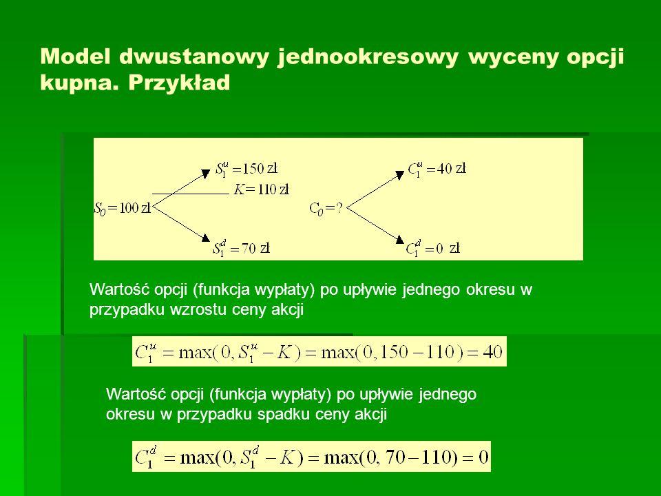 Model dwustanowy jednookresowy wyceny opcji kupna. Przykład