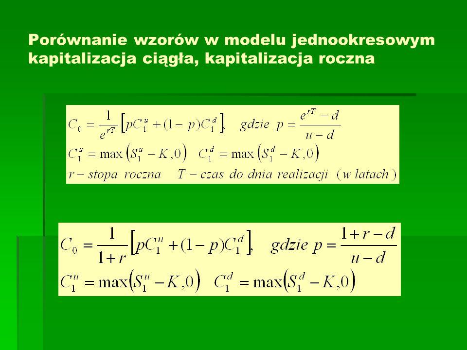 Porównanie wzorów w modelu jednookresowym kapitalizacja ciągła, kapitalizacja roczna