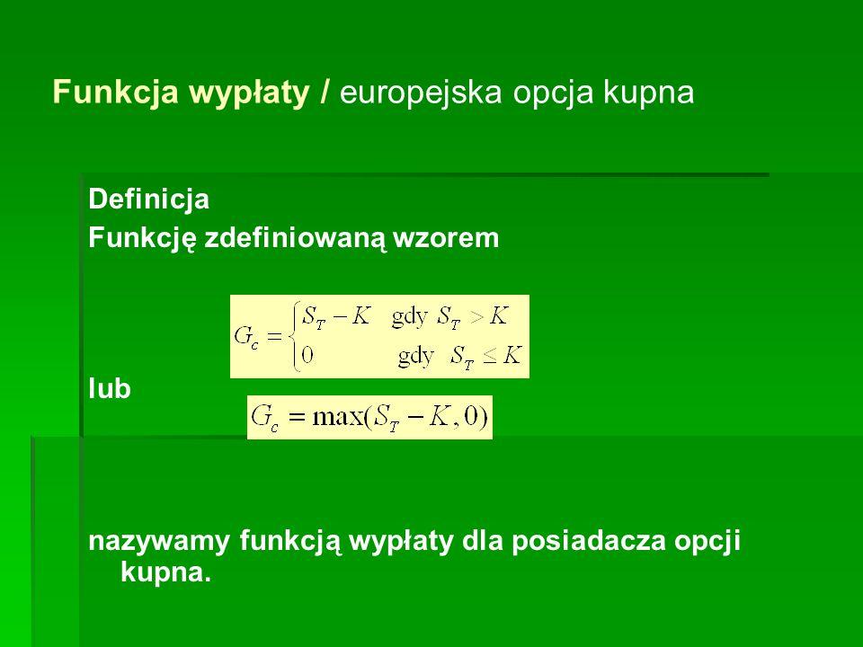 Funkcja wypłaty / europejska opcja kupna