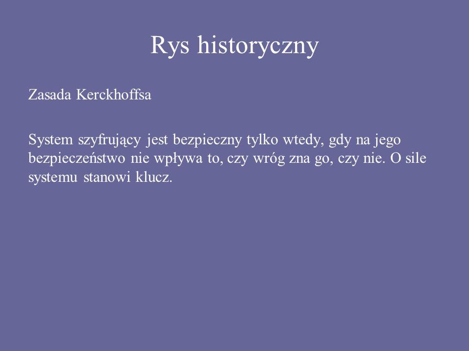Rys historyczny Zasada Kerckhoffsa