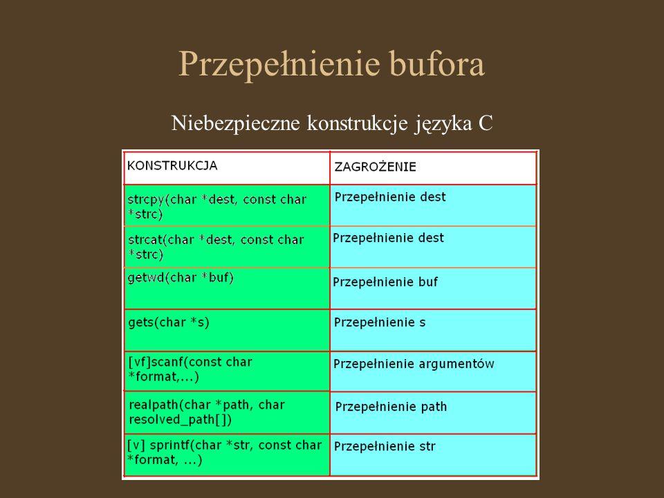 Niebezpieczne konstrukcje języka C