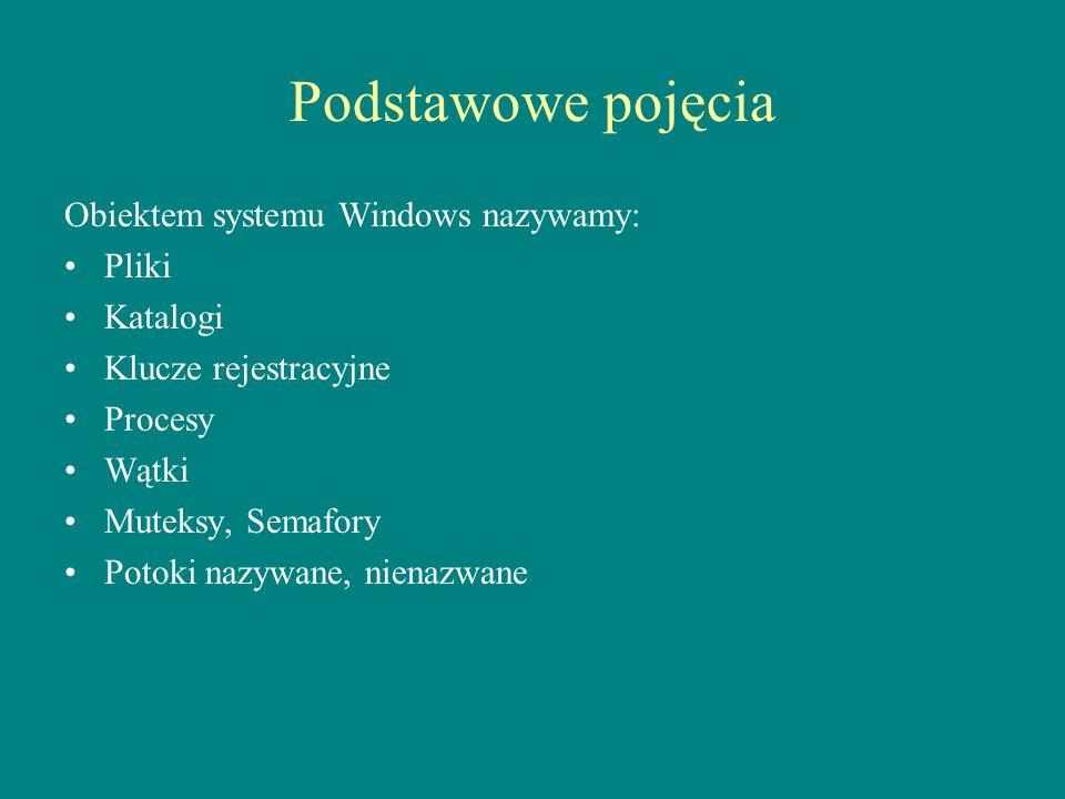 Podstawowe pojęcia Obiektem systemu Windows nazywamy: Pliki Katalogi