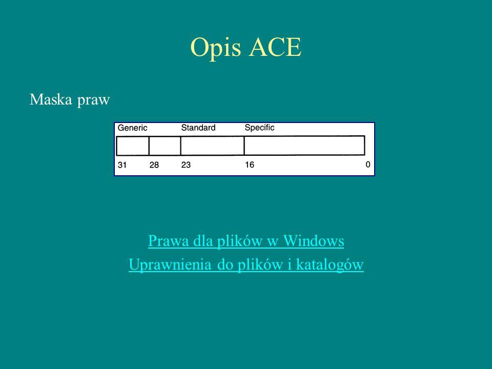 Opis ACE Maska praw Prawa dla plików w Windows