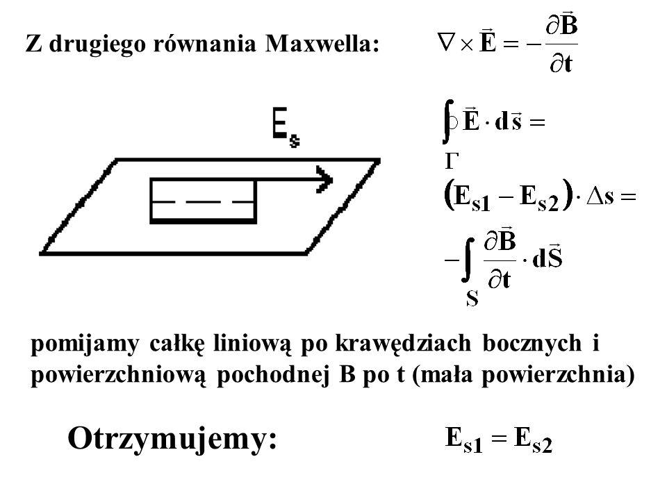 Otrzymujemy: Z drugiego równania Maxwella: