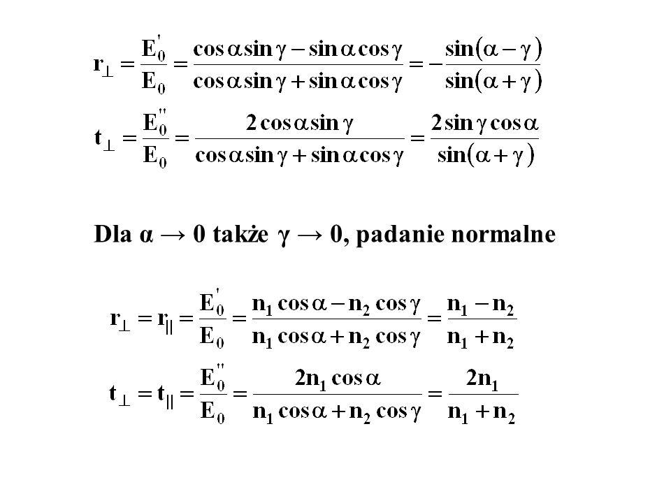 Dla α → 0 także γ → 0, padanie normalne