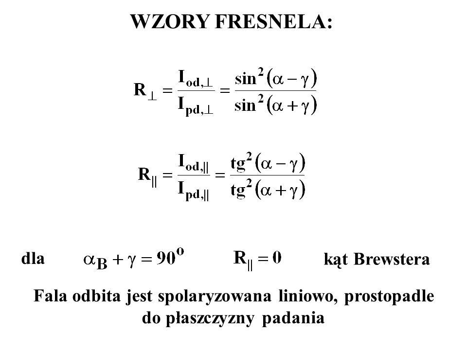 WZORY FRESNELA: dla kąt Brewstera