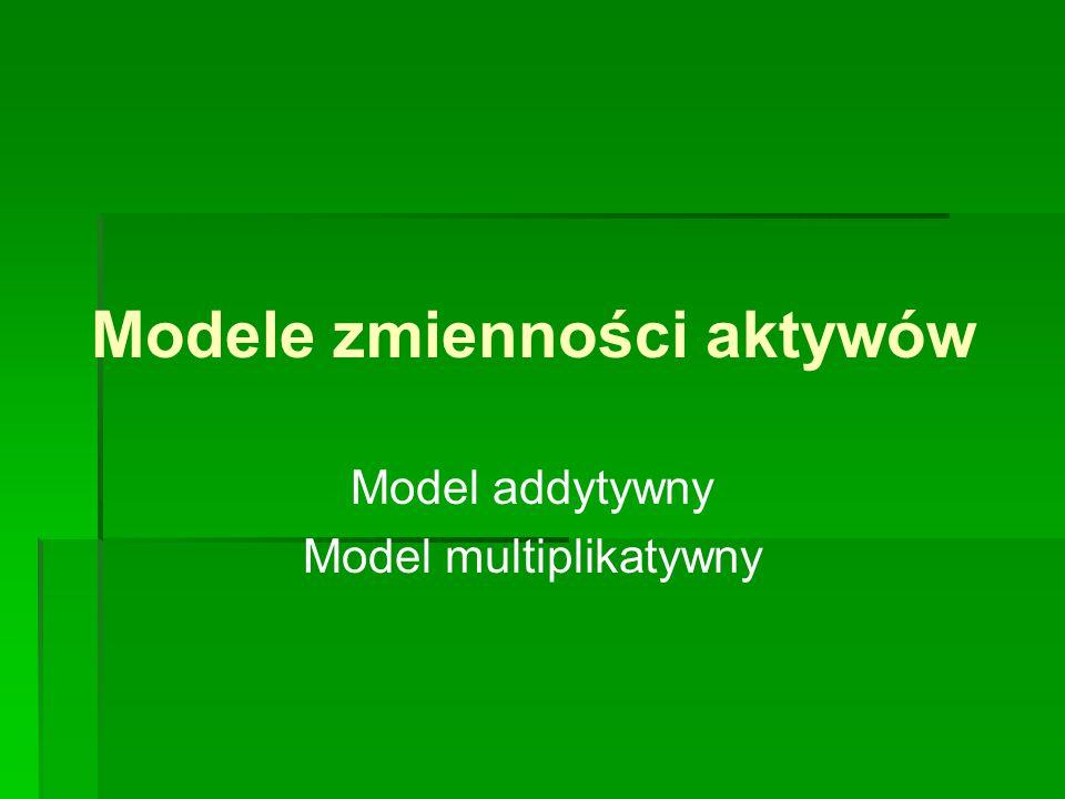 Modele zmienności aktywów