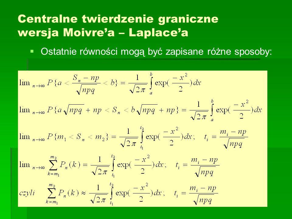 Centralne twierdzenie graniczne wersja Moivre'a – Laplace'a