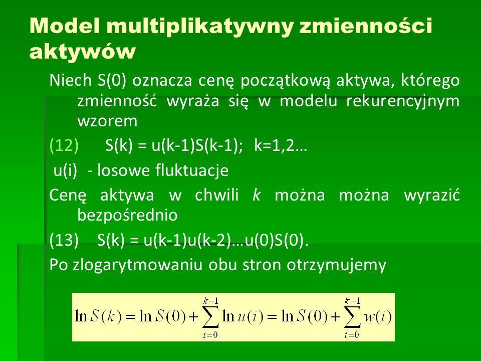 Model multiplikatywny zmienności aktywów