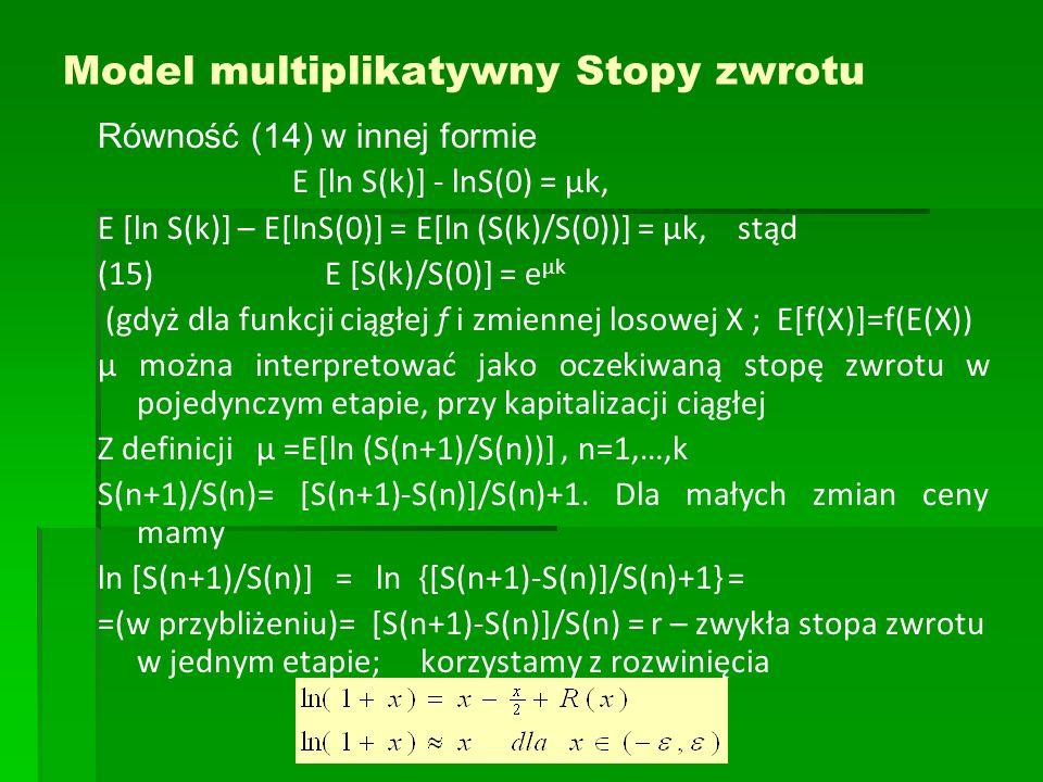 Model multiplikatywny Stopy zwrotu