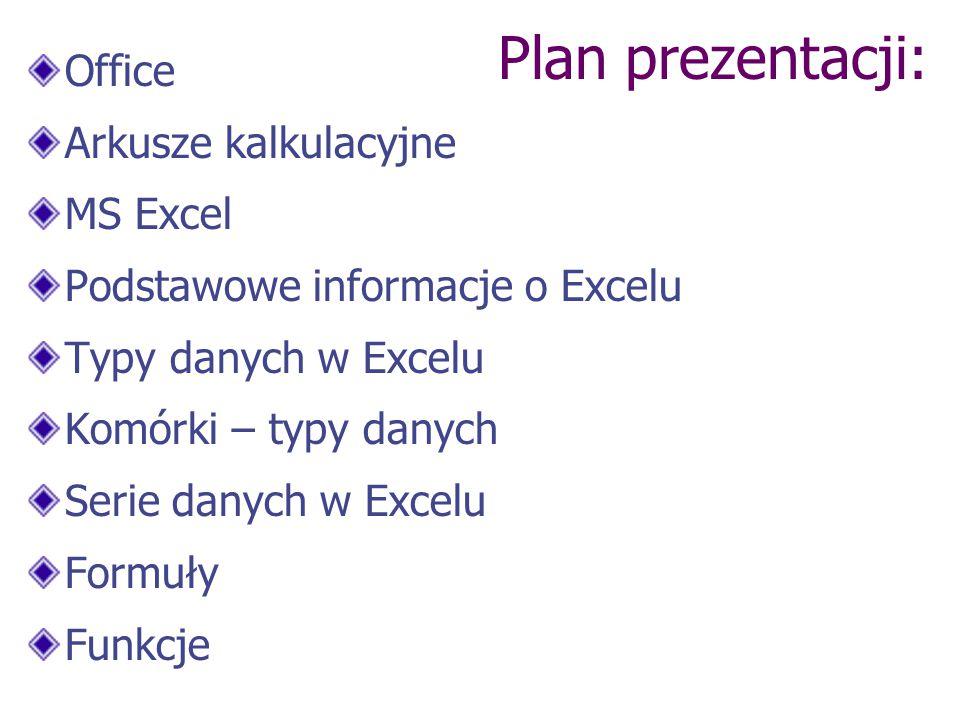 Plan prezentacji: Office Arkusze kalkulacyjne MS Excel