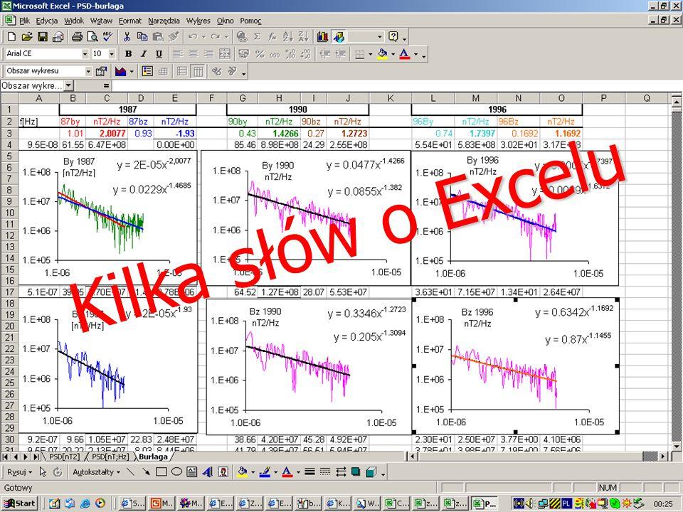Kilka słów o Excelu