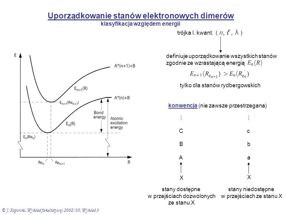 Uporządkowanie stanów elektronowych dimerów