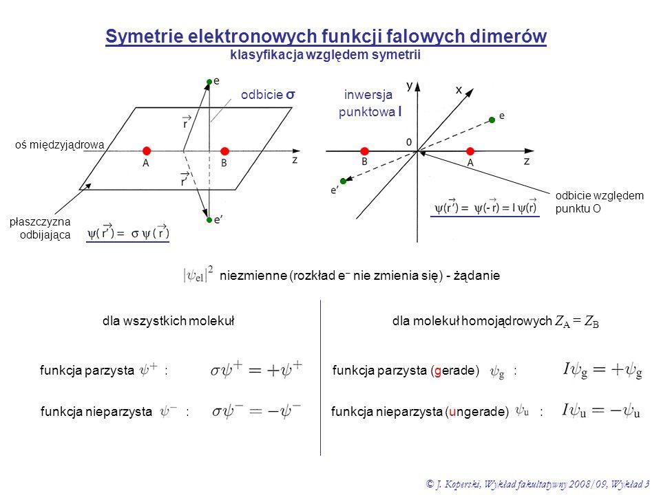 Symetrie elektronowych funkcji falowych dimerów