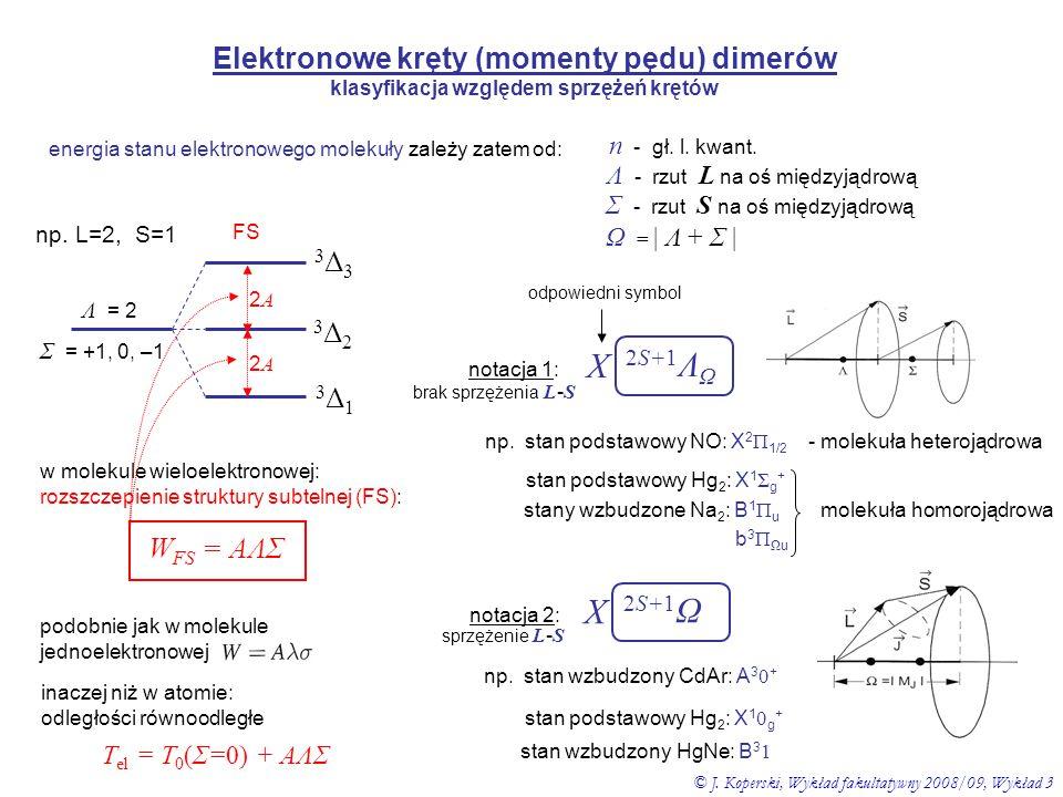 X 2S+1ΛΩ X 2S+1Ω Elektronowe kręty (momenty pędu) dimerów 3Δ3 3Δ2 3Δ1