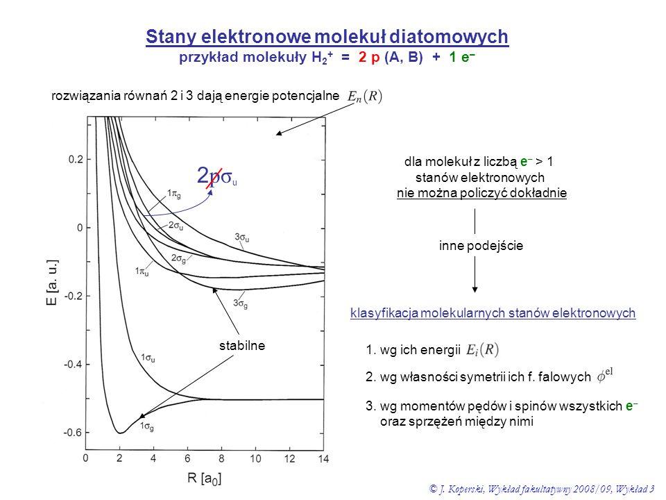 2pσ Stany elektronowe molekuł diatomowych