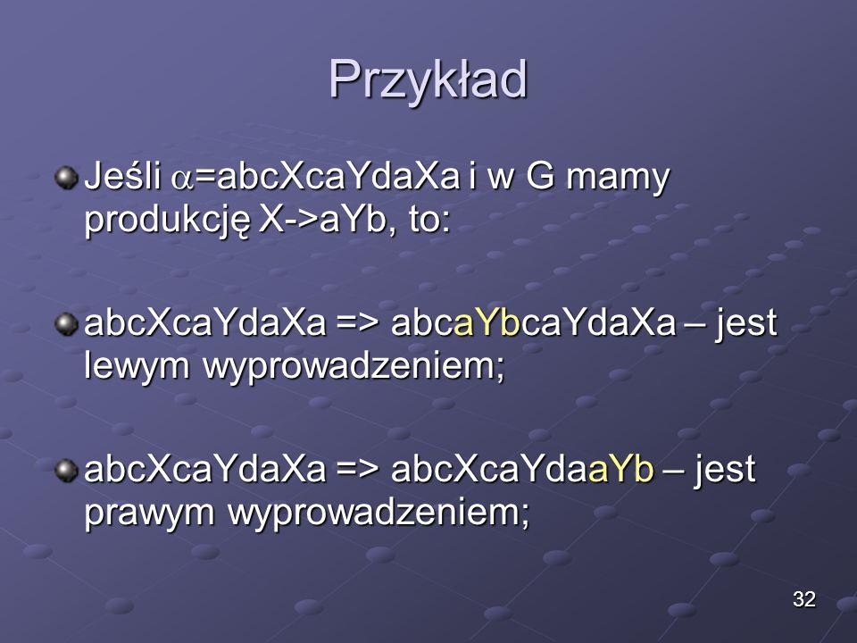 Przykład Jeśli =abcXcaYdaXa i w G mamy produkcję X->aYb, to: