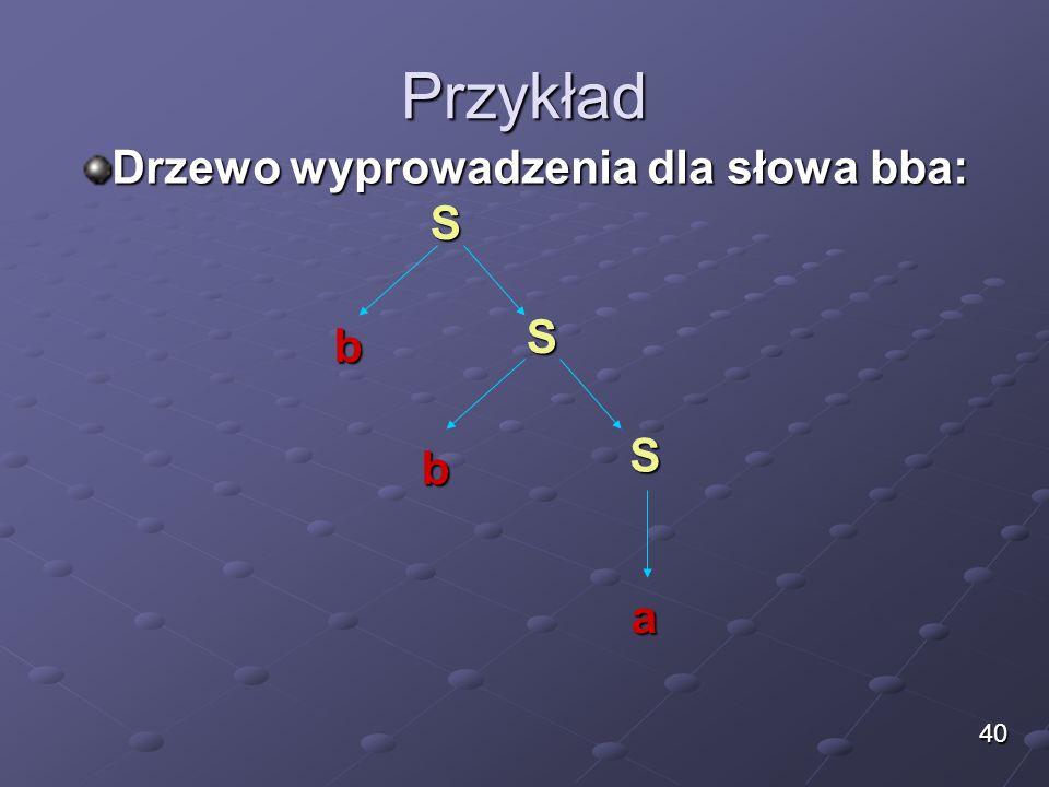 Przykład Drzewo wyprowadzenia dla słowa bba: S S b S b a 40