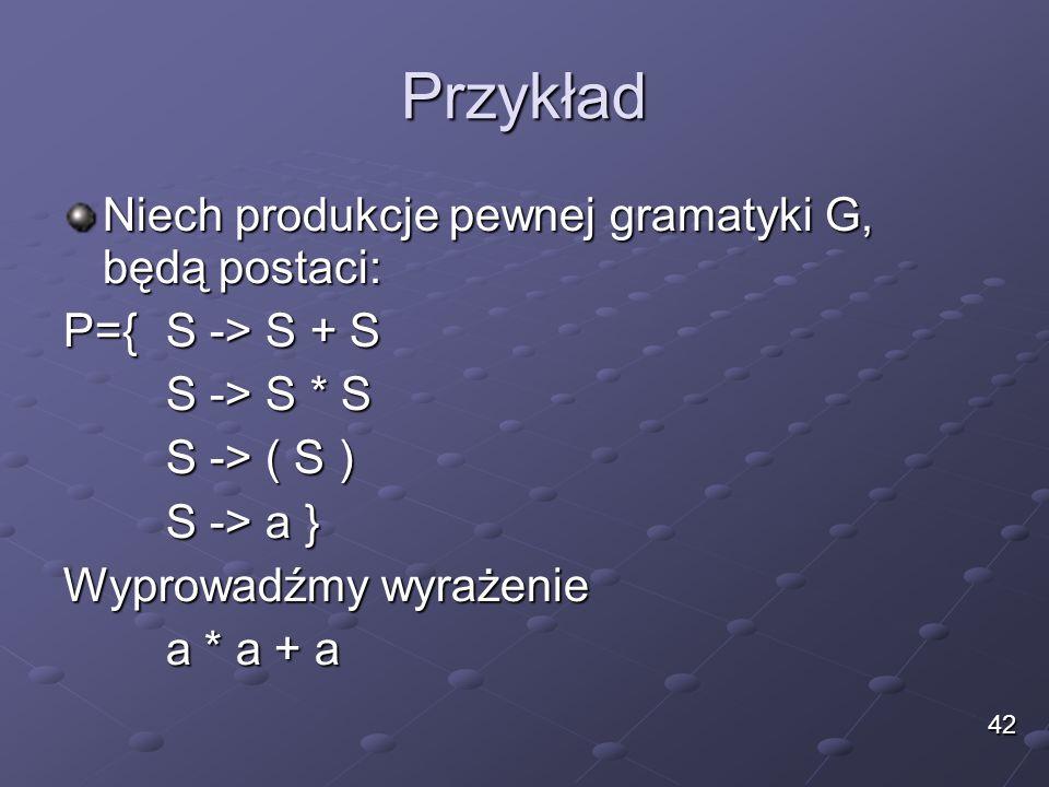 Przykład Niech produkcje pewnej gramatyki G, będą postaci: