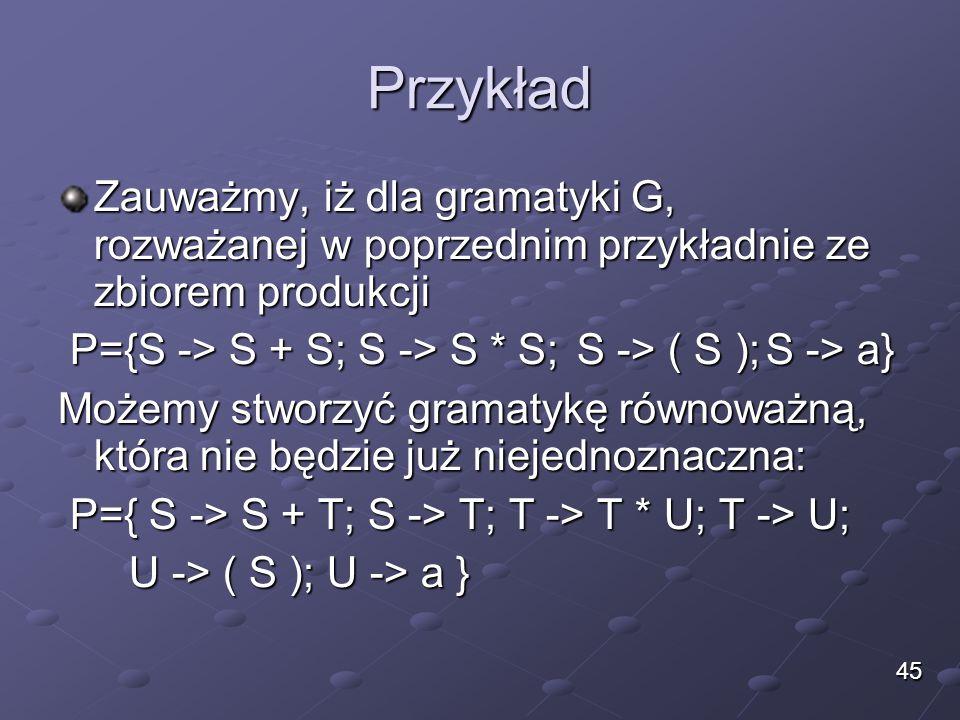 Przykład Zauważmy, iż dla gramatyki G, rozważanej w poprzednim przykładnie ze zbiorem produkcji. P={S -> S + S; S -> S * S; S -> ( S ); S -> a}