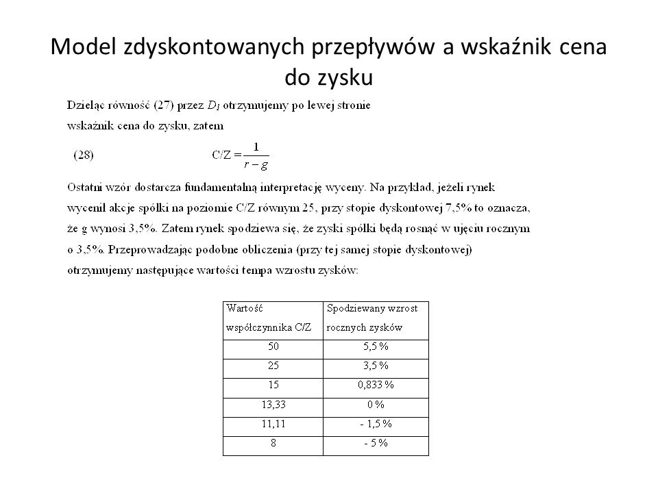 Model zdyskontowanych przepływów a wskaźnik cena do zysku