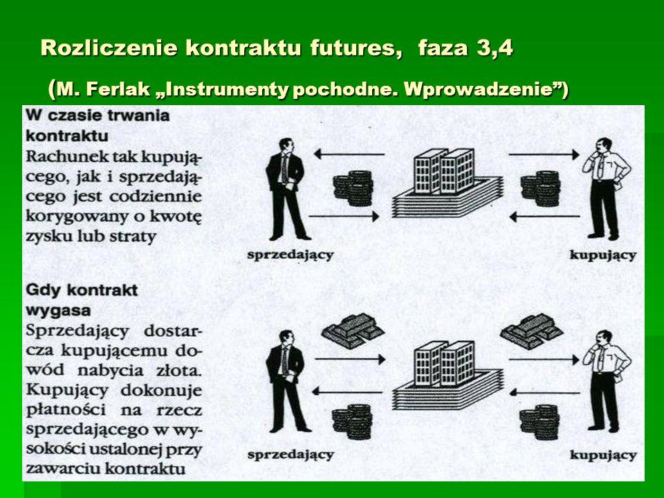 Rozliczenie kontraktu futures, faza 3,4 (M