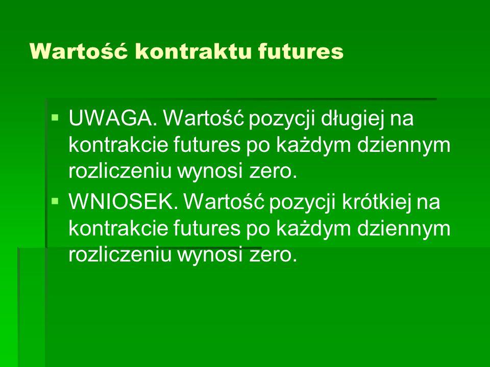 Wartość kontraktu futures