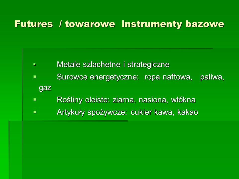Futures / towarowe instrumenty bazowe