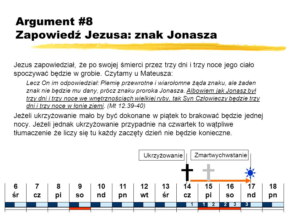 Argument #8 Zapowiedź Jezusa: znak Jonasza