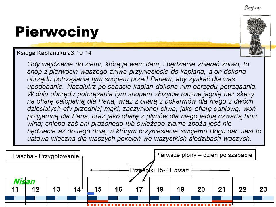 Pierwociny Księga Kapłańska 23.10-14.