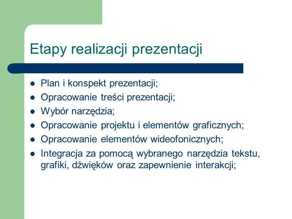 Etapy realizacji prezentacji