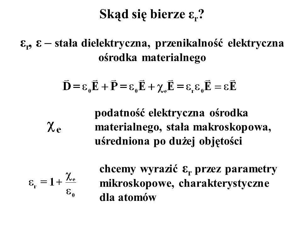 Skąd się bierze εr εr, ε – stała dielektryczna, przenikalność elektryczna ośrodka materialnego.