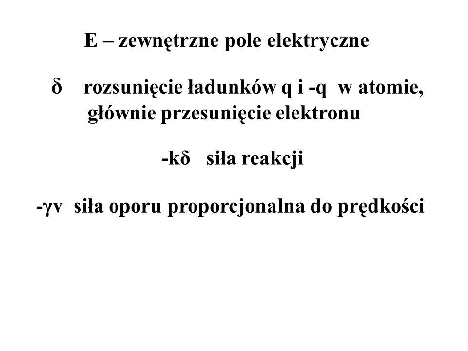 δ rozsunięcie ładunków q i -q w atomie, głównie przesunięcie elektronu