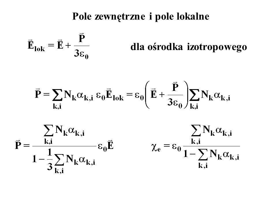 Pole zewnętrzne i pole lokalne dla ośrodka izotropowego