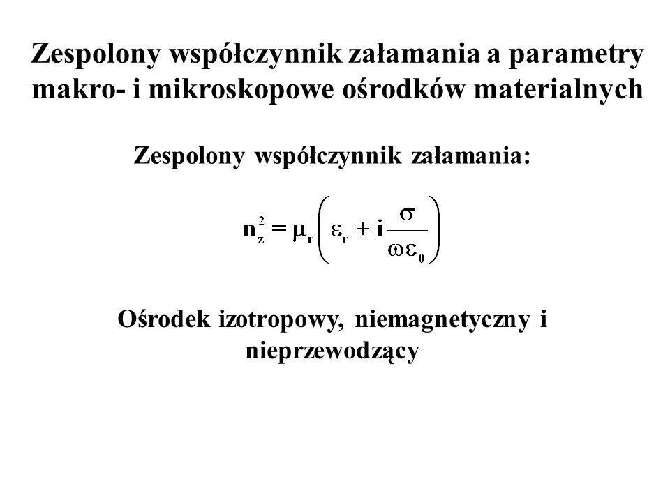 Zespolony współczynnik załamania a parametry makro- i mikroskopowe ośrodków materialnych