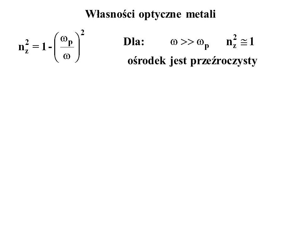 Własności optyczne metali