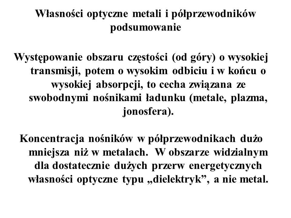 Własności optyczne metali i półprzewodników podsumowanie