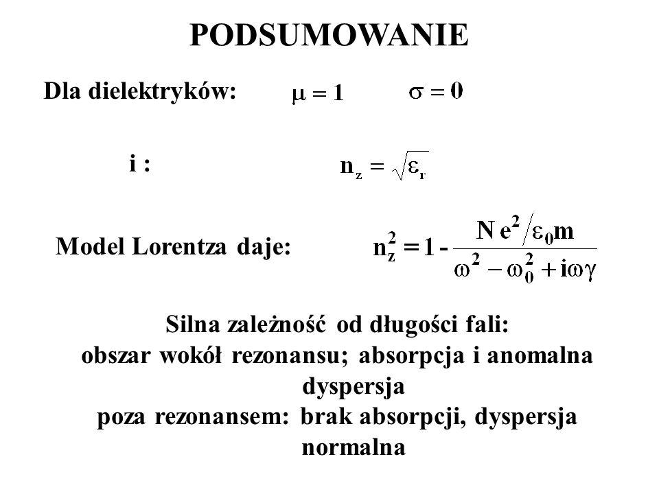 PODSUMOWANIE Dla dielektryków: i : Model Lorentza daje: