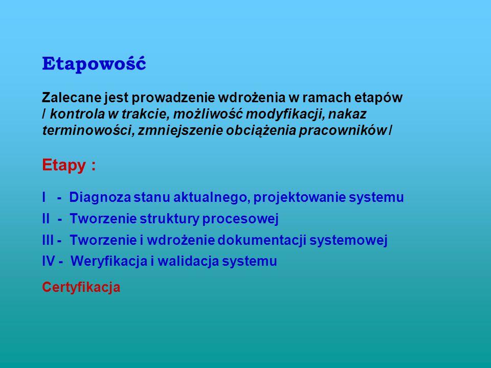 Etapowość Etapy : Zalecane jest prowadzenie wdrożenia w ramach etapów