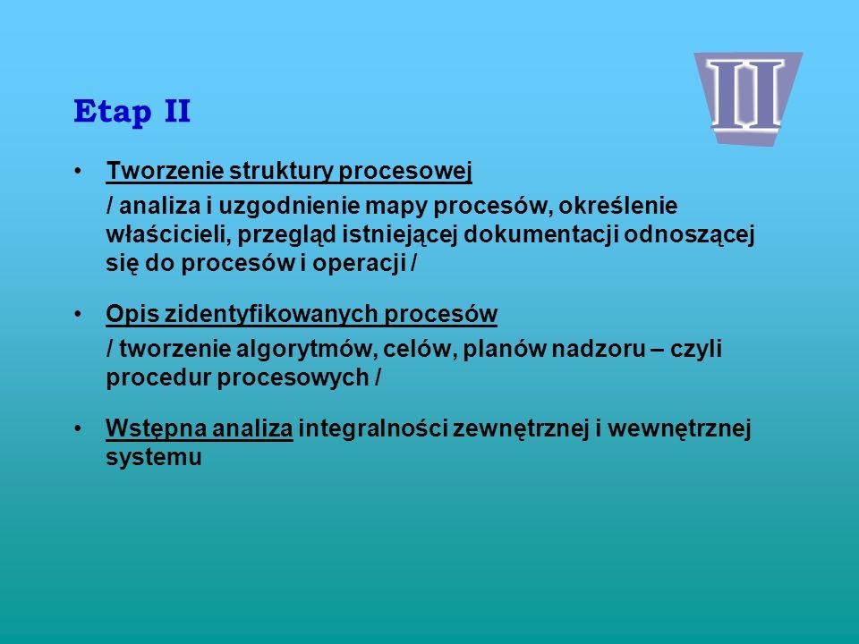 Etap II Tworzenie struktury procesowej