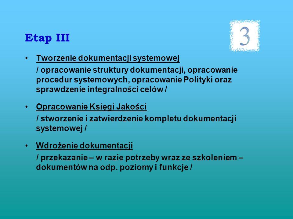 Etap III Tworzenie dokumentacji systemowej
