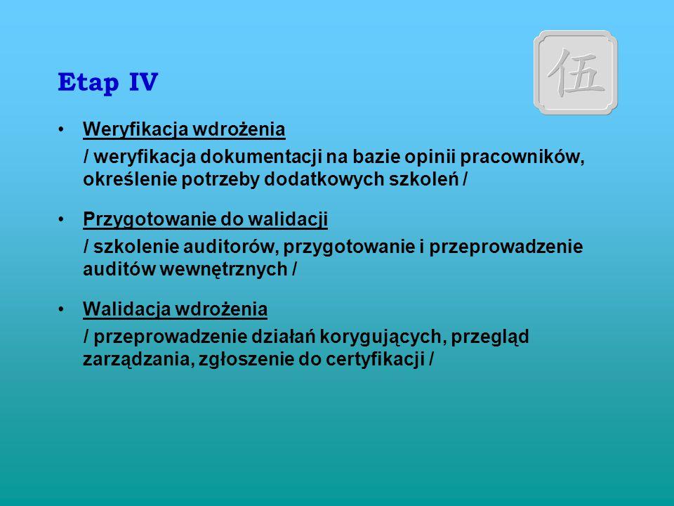 Etap IV Weryfikacja wdrożenia