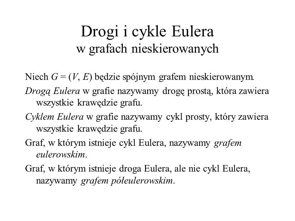Drogi i cykle Eulera w grafach nieskierowanych
