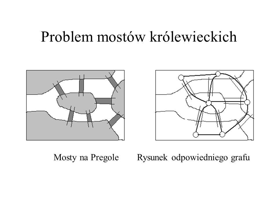 Problem mostów królewieckich