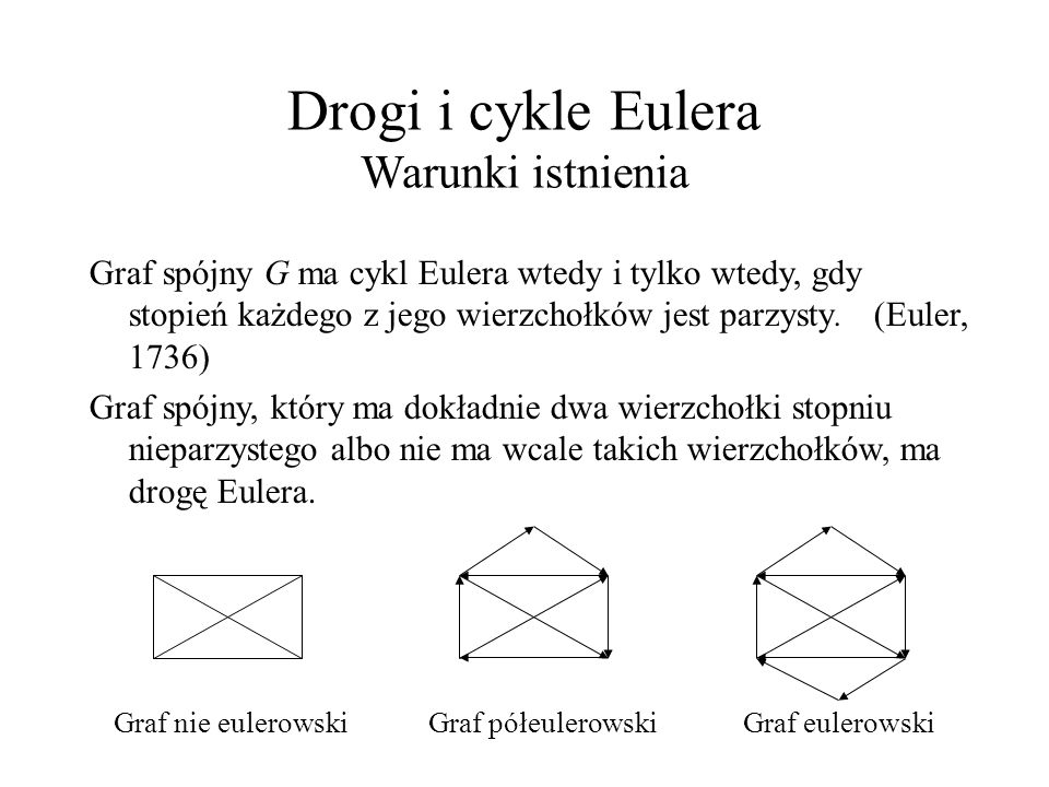 Drogi i cykle Eulera Warunki istnienia